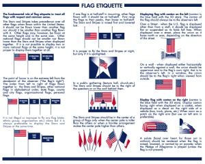 This picture illustrates how you should fly the United States flag. And believe me, the US flag code thinks of everything.