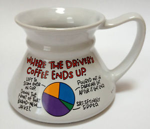 Now according to this, very little of the coffee in the mug actually gets sipped. However most of it is either thrown out in the parking lot or spilled over on someone's brand new jacket.