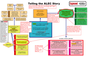 This is an infographic from the Center for Media and Democracy explaining how ALEC works. Now it calls itself a nonprofit and nonpartisan organization. However, it's really a business friendly conservative bill mill. Let's just say, even if you disagree with my politics, this is a very powerful lobby whose activities should concern you.