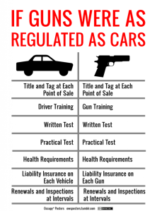 This is a diagram stating how gun laws would be if they were regulated like cars. Not that in the US it's harder to get a driver's license than it is to buy a gun depending on your jurisdiction.