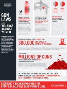 In the United States, women are more likely to be killed by someone they know, particularly a current or ex-significant other. A woman runs an even greater risk of being killed if she's in an abusive relationship with an intimate partner, especially if there's a gun in the house. Therefore, most of the time having a gun for self-defense will not help her.
