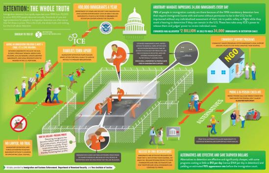 detentioninfographic