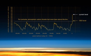 While climate has changed before in the past due to natural causes, scientists have found that the global temperature increase has been consistent with the rise of CO2 in the atmosphere. By the way, this chart is from NASA.