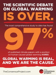 As the study of climate change has been conducted over the years, more and more climate scientists are now convinced that it exists, it's caused by man, and it's a problem. As far as the scientific community is concerned, the case is closed.