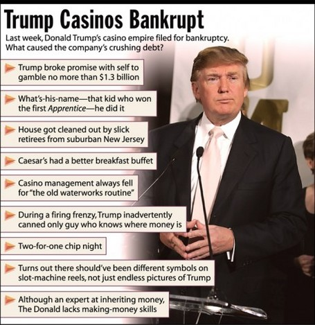 trump_casinos_bankrupt_small