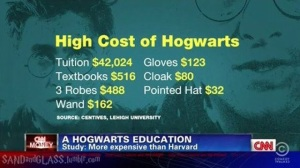 This looks very wrong and probably not conducted by people who read the Harry Potter books. $123 for gloves, you got to be kidding me. Besides, they don't seem to include a cauldron, a pet, or anything else.