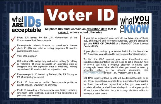 PA-voter-id-requirements