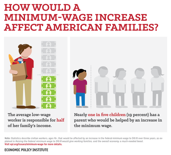 epi-minimum-wage-family-03-12-2014-01a_sml_large