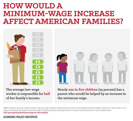 epi-minimum-wage-family-03-12-2014-01a_sml_large