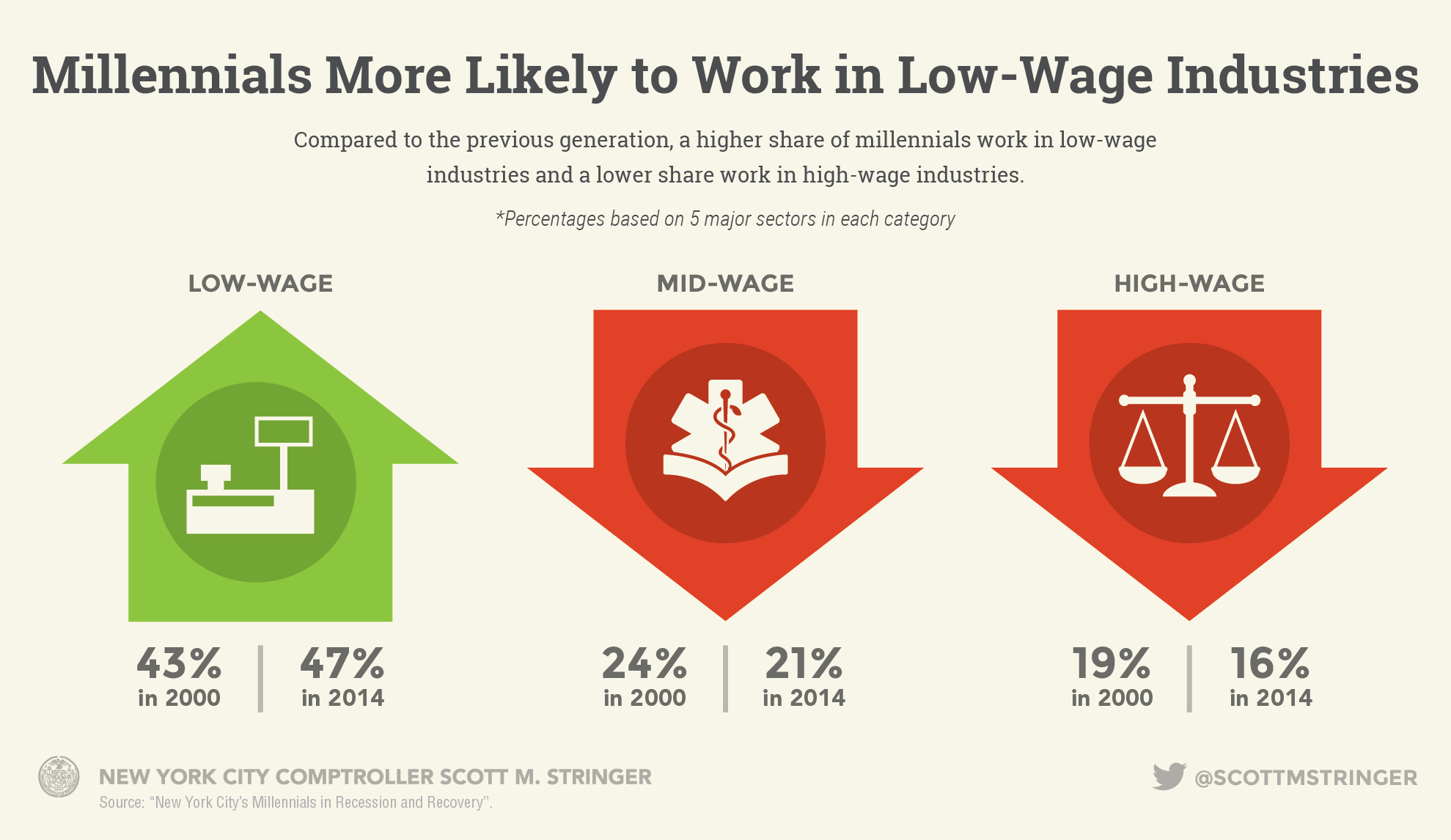 why we need to raise the minimum wage the lone girl in a crowd