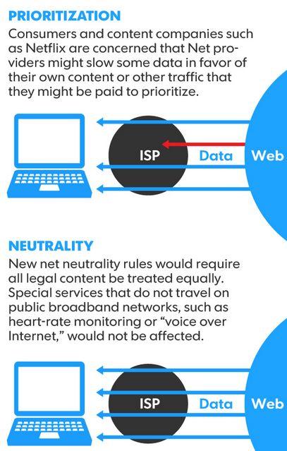 net-neutrality-1