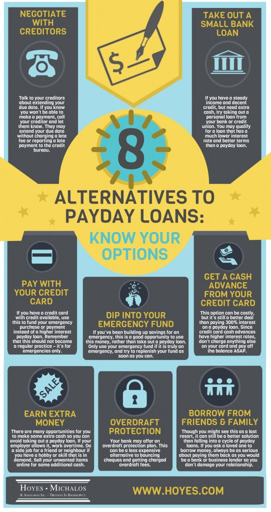 alternatives-to-payday-loans-_hoyes-542x1024