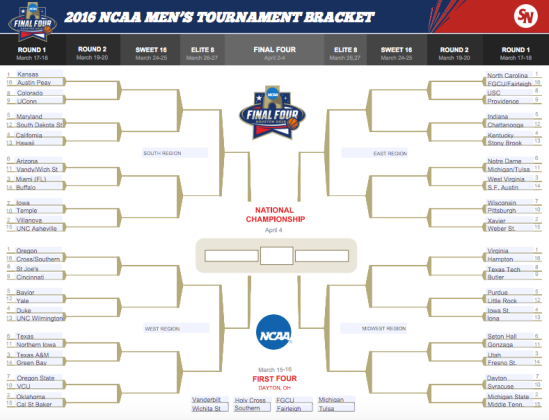 2016-ncaa-tournament-printable-bracket_m0qbm2jnlpto1cez1g5964cd5