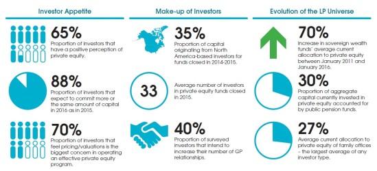 Private-Equity-Investors-1