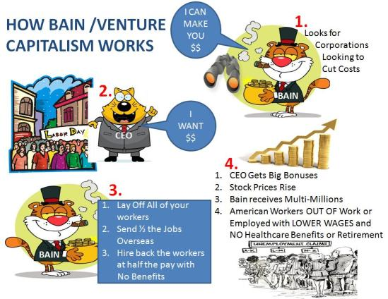 venture capitalism